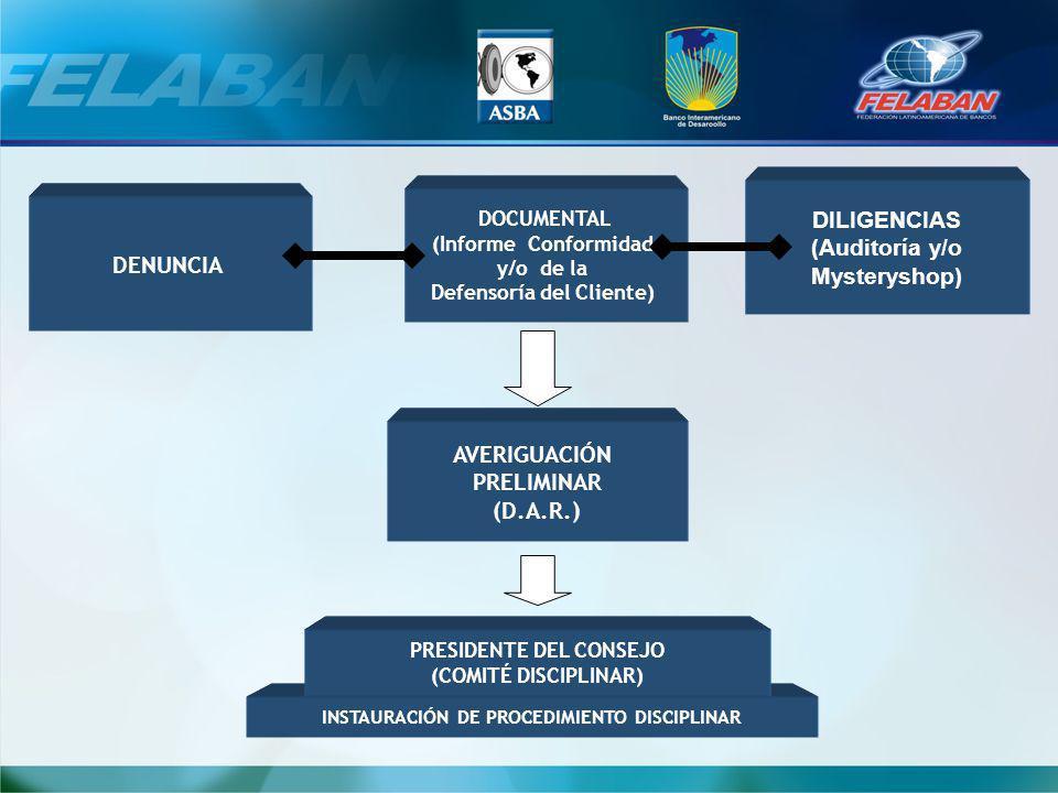 DENUNCIA DILIGENCIAS (Auditoría y/o Mysteryshop) AVERIGUACIÓN PRELIMINAR (D.A.R.) INSTAURACIÓN DE PROCEDIMIENTO DISCIPLINAR DOCUMENTAL (Informe Conformidad y/o de la Defensoría del Cliente) PRESIDENTE DEL CONSEJO (COMITÉ DISCIPLINAR)
