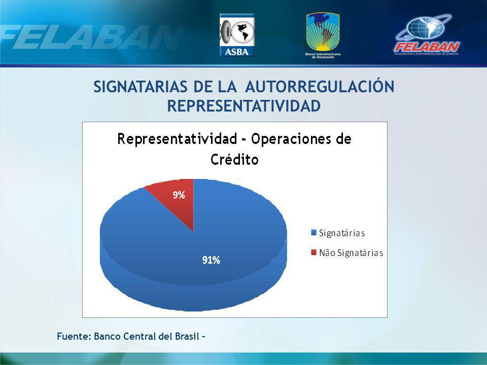 SIGNATARIAS DE LA AUTORREGULACIÓN REPRESENTATIVIDAD Fuente: Banco Central del Brasil –