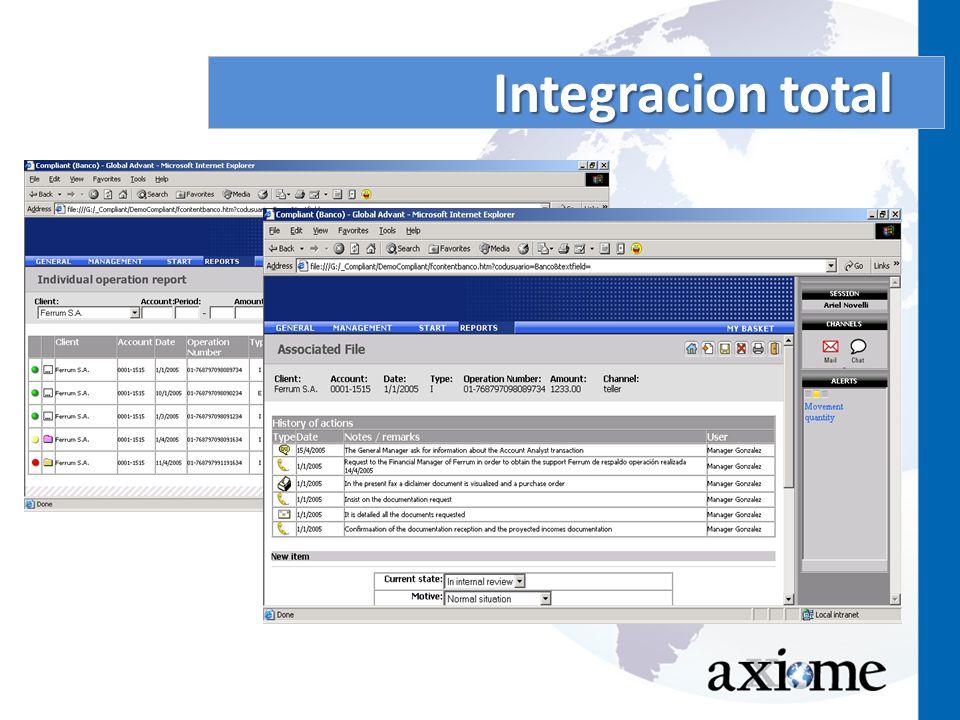 Integracion total