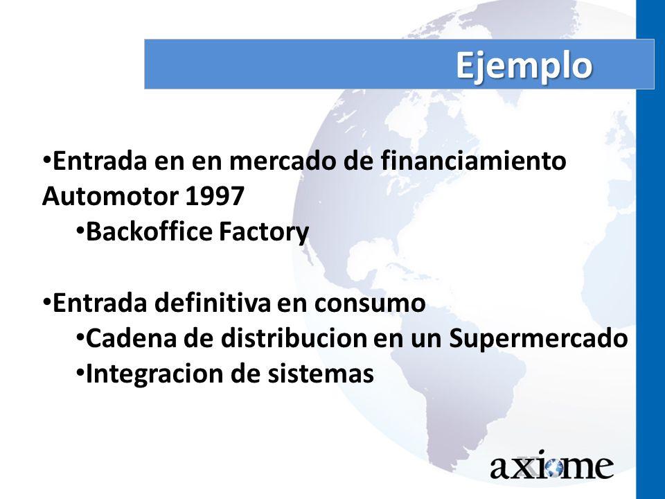 Ejemplo Entrada en en mercado de financiamiento Automotor 1997 Backoffice Factory Entrada definitiva en consumo Cadena de distribucion en un Supermerc