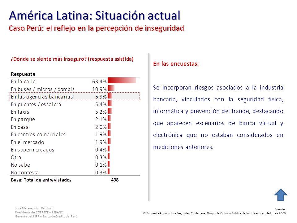 José Marangunich Racchumi Presidente del COPREDE – ASBANC Gerente del ASPF – Banco de Crédito del Perú En las encuestas: Se incorporan riesgos asociad