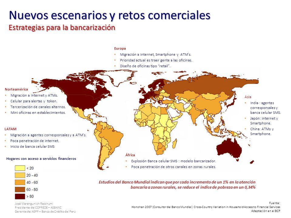 José Marangunich Racchumi Presidente del COPREDE – ASBANC Gerente del ASPF – Banco de Crédito del Perú Europa Migración a internet, Smartphone y ATMs.