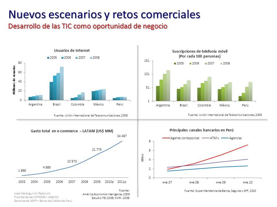 José Marangunich Racchumi Presidente del COPREDE – ASBANC Gerente del ASPF – Banco de Crédito del Perú Fuente: América Economía Intelligence, 2009 Est