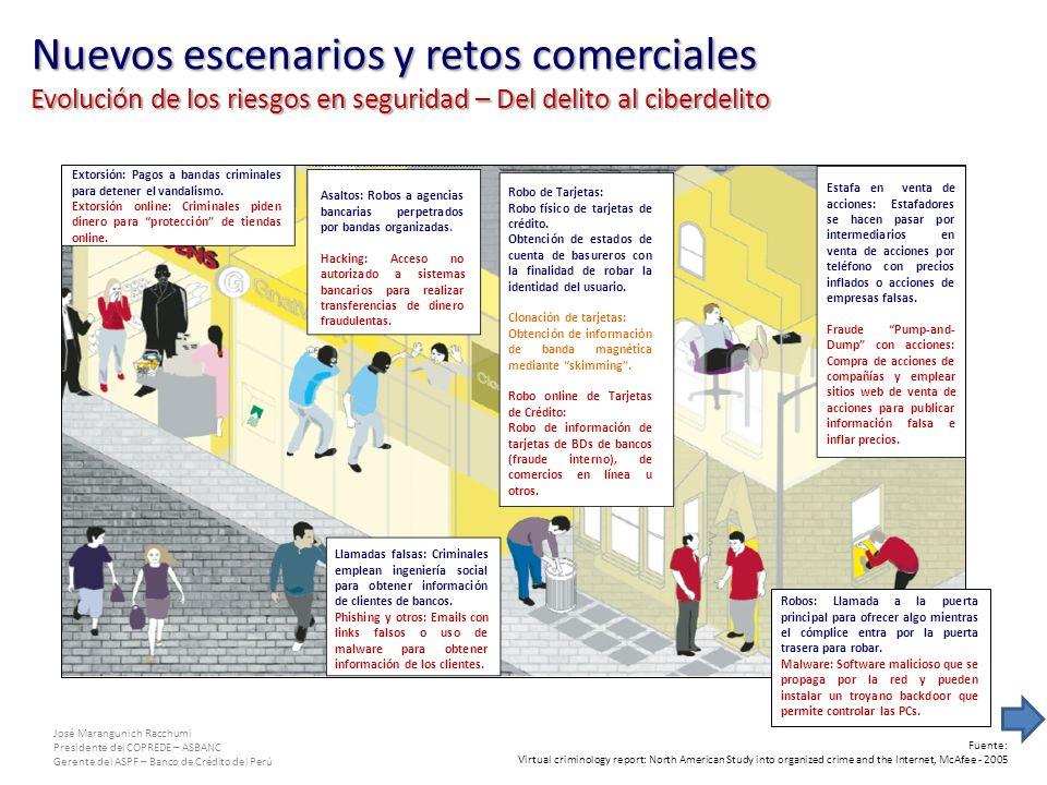 José Marangunich Racchumi Presidente del COPREDE – ASBANC Gerente del ASPF – Banco de Crédito del Perú Extorsión: Pagos a bandas criminales para detener el vandalismo.
