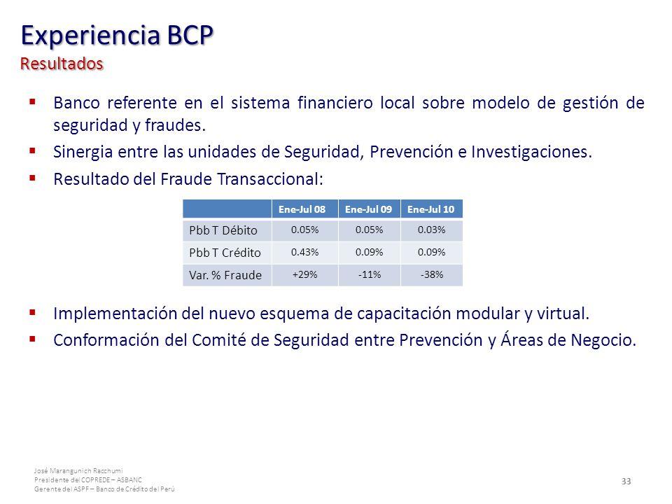 José Marangunich Racchumi Presidente del COPREDE – ASBANC Gerente del ASPF – Banco de Crédito del Perú Banco referente en el sistema financiero local sobre modelo de gestión de seguridad y fraudes.