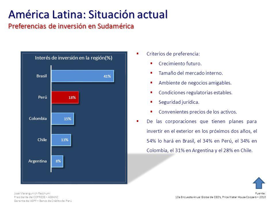 José Marangunich Racchumi Presidente del COPREDE – ASBANC Gerente del ASPF – Banco de Crédito del Perú América Latina: Situación actual Caso Perú: Seguridad, crecimiento y el impacto mediático