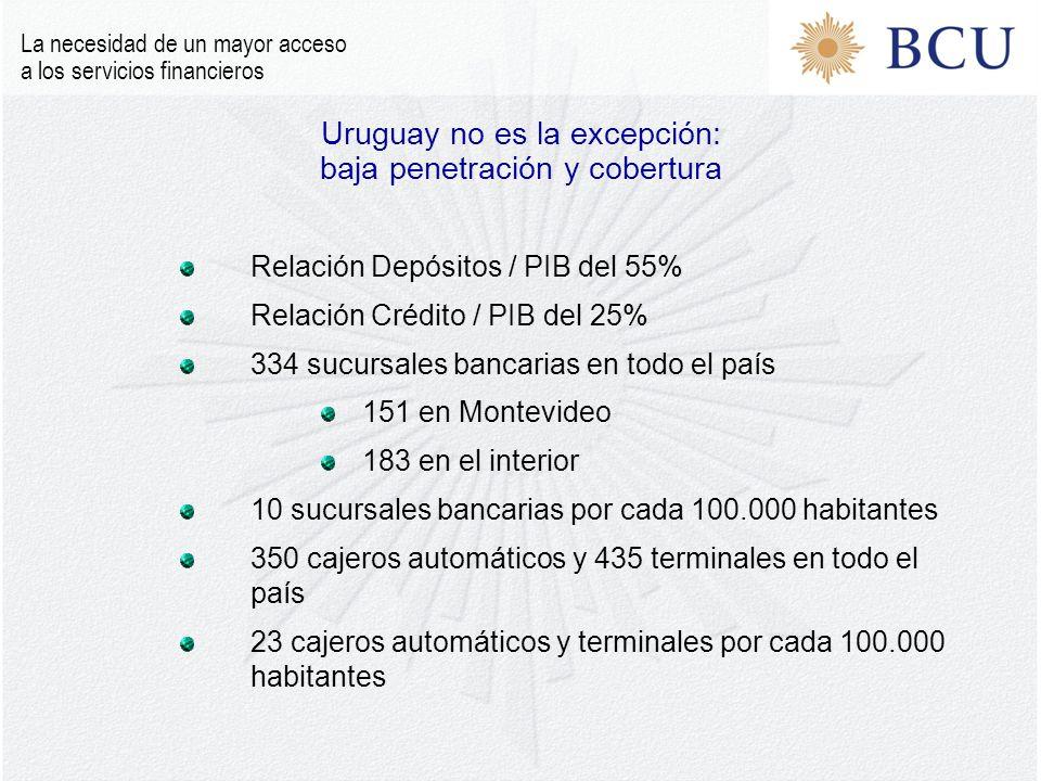 Uruguay no es la excepción: baja penetración y cobertura Relación Depósitos / PIB del 55% Relación Crédito / PIB del 25% 334 sucursales bancarias en todo el país 151 en Montevideo 183 en el interior 10 sucursales bancarias por cada 100.000 habitantes 350 cajeros automáticos y 435 terminales en todo el país 23 cajeros automáticos y terminales por cada 100.000 habitantes La necesidad de un mayor acceso a los servicios financieros