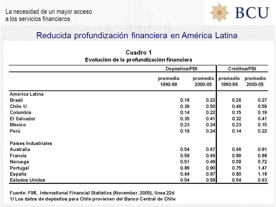 Reducida profundización financiera en América Latina La necesidad de un mayor acceso a los servicios financieros