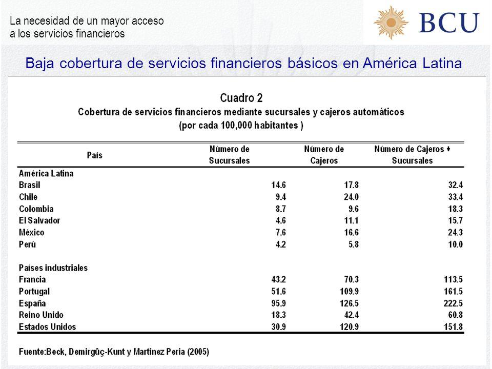 Baja cobertura de servicios financieros básicos en América Latina La necesidad de un mayor acceso a los servicios financieros