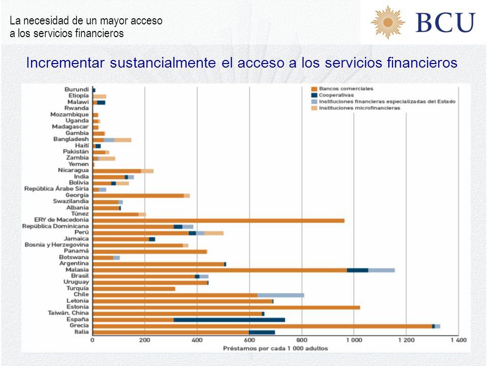 Incrementar sustancialmente el acceso a los servicios financieros La necesidad de un mayor acceso a los servicios financieros