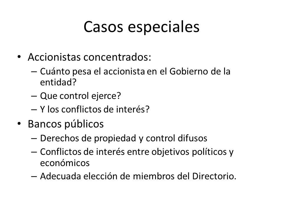 Casos especiales Accionistas concentrados: – Cuánto pesa el accionista en el Gobierno de la entidad? – Que control ejerce? – Y los conflictos de inter
