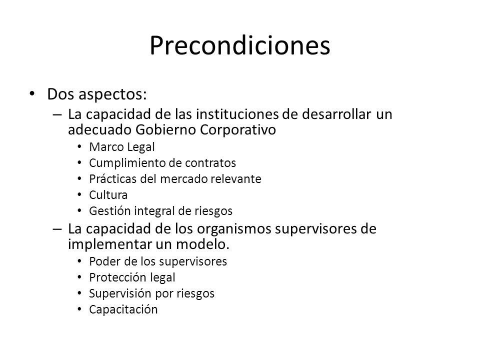 Precondiciones Dos aspectos: – La capacidad de las instituciones de desarrollar un adecuado Gobierno Corporativo Marco Legal Cumplimiento de contratos