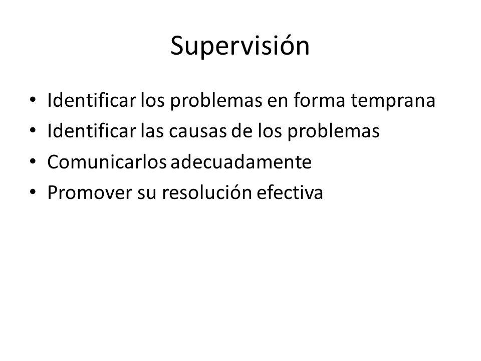 Supervisión Identificar los problemas en forma temprana Identificar las causas de los problemas Comunicarlos adecuadamente Promover su resolución efec