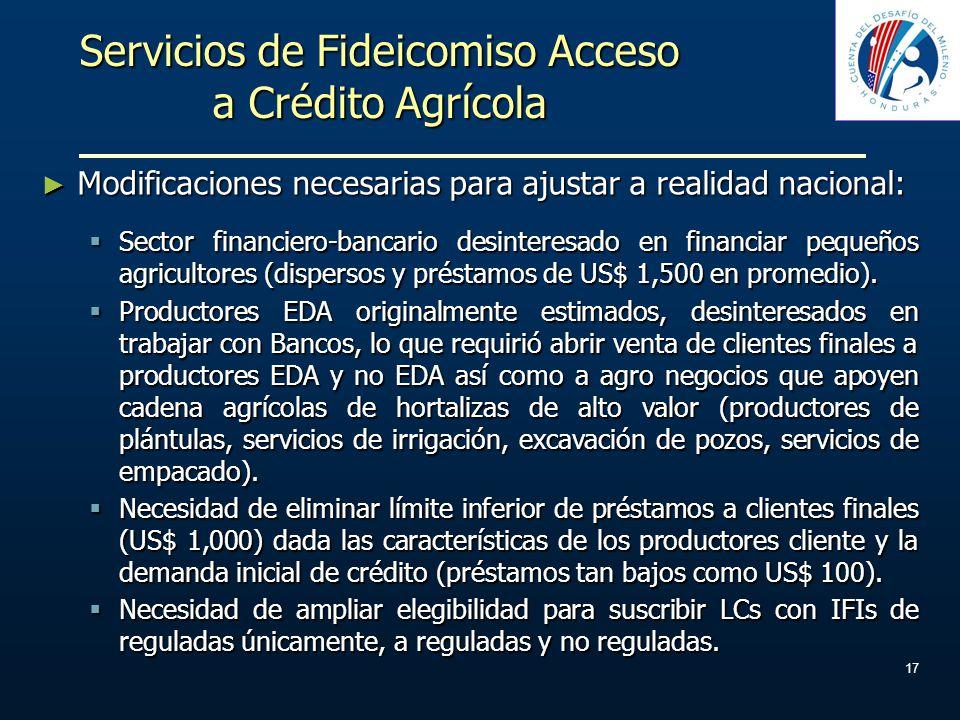 Servicios de Fideicomiso Acceso a Crédito Agrícola Modificaciones necesarias para ajustar a realidad nacional: Modificaciones necesarias para ajustar