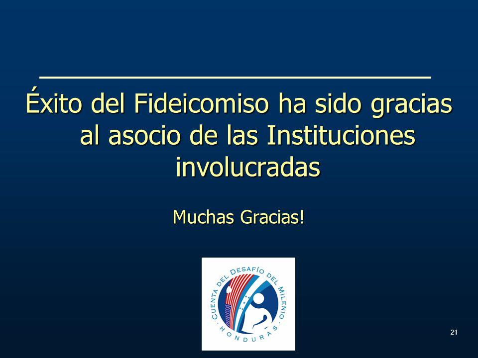 Éxito del Fideicomiso ha sido gracias al asocio de las Instituciones involucradas Muchas Gracias! 21