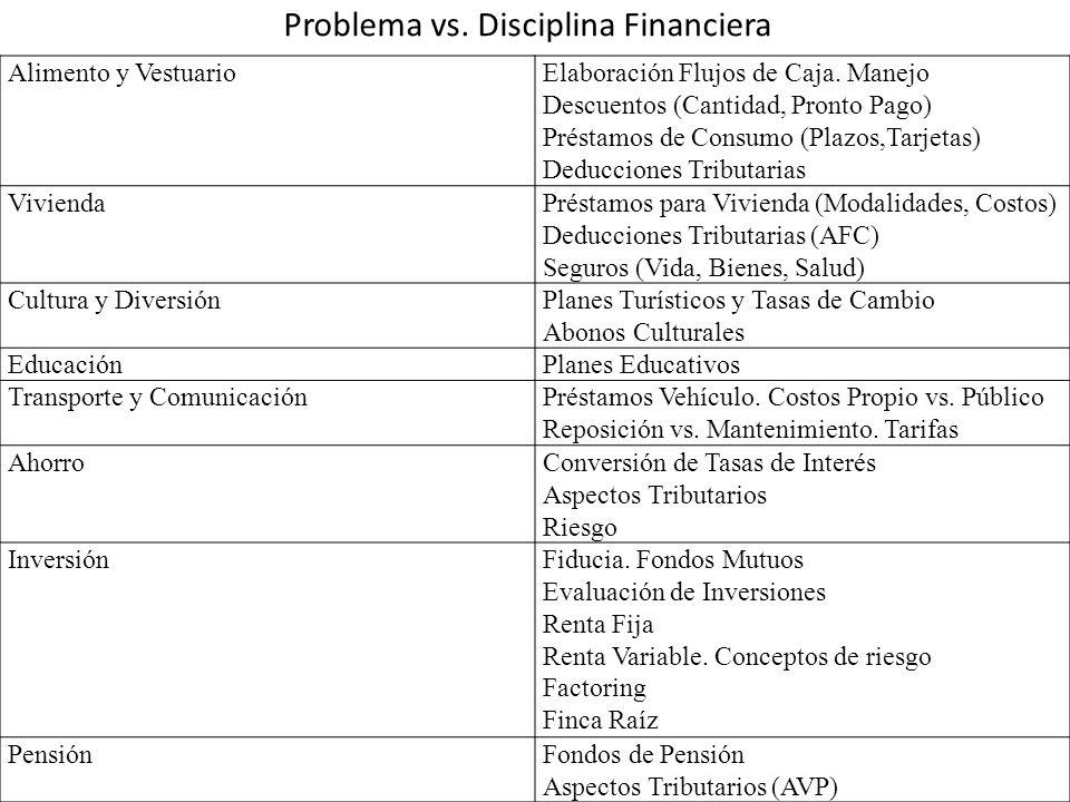 Problema vs.Disciplina Financiera Alimento y VestuarioElaboración Flujos de Caja.