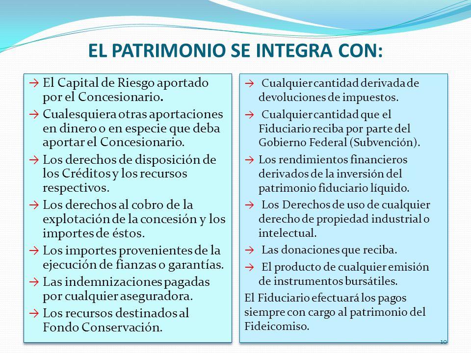 EL PATRIMONIO SE INTEGRA CON: El Capital de Riesgo aportado por el Concesionario. Cualesquiera otras aportaciones en dinero o en especie que deba apor