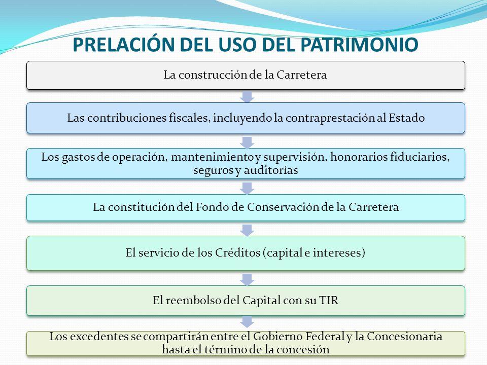 PRELACIÓN DEL USO DEL PATRIMONIO 11 La construcción de la Carretera Las contribuciones fiscales, incluyendo la contraprestación al Estado Los gastos d