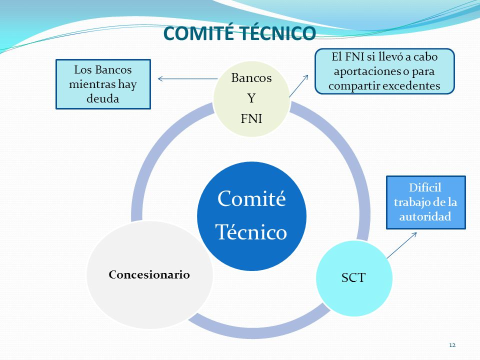 COMITÉ TÉCNICO Comité Técnico Bancos Y FNI SCT Concesionario 12 Los Bancos mientras hay deuda El FNI si llevó a cabo aportaciones o para compartir exc