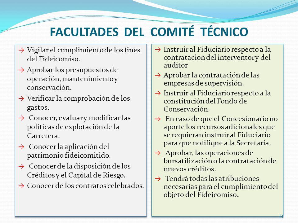 FACULTADES DEL COMITÉ TÉCNICO Vigilar el cumplimiento de los fines del Fideicomiso. Aprobar los presupuestos de operación, mantenimiento y conservació