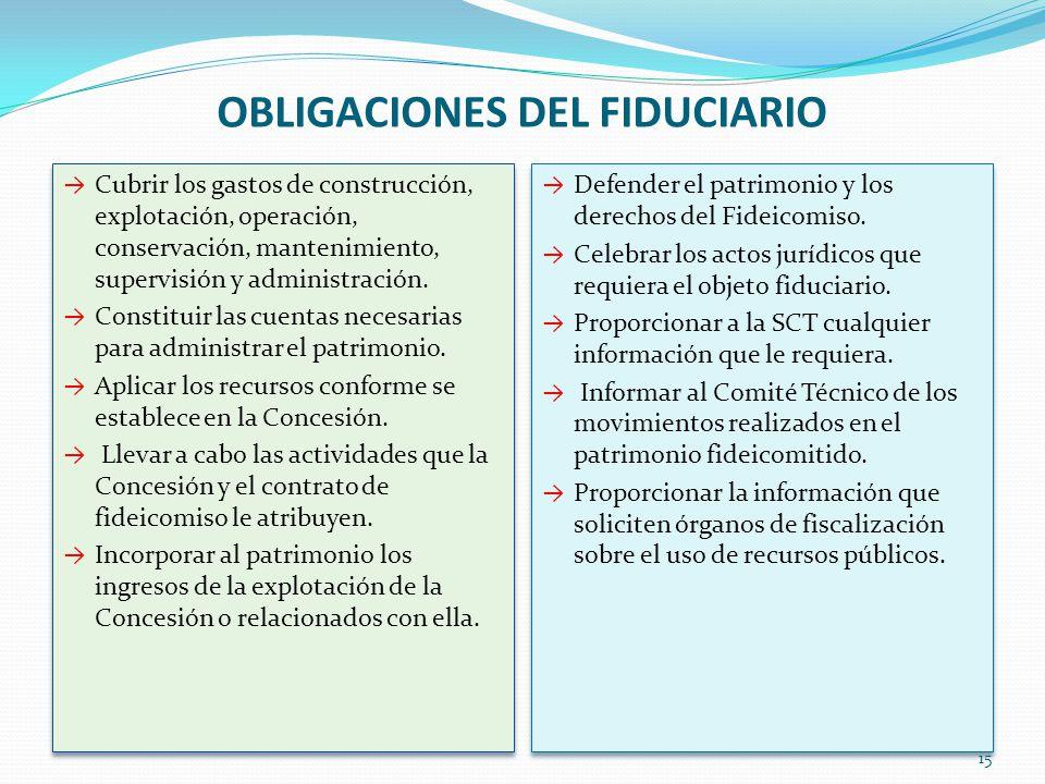 OBLIGACIONES DEL FIDUCIARIO Cubrir los gastos de construcción, explotación, operación, conservación, mantenimiento, supervisión y administración. Cons