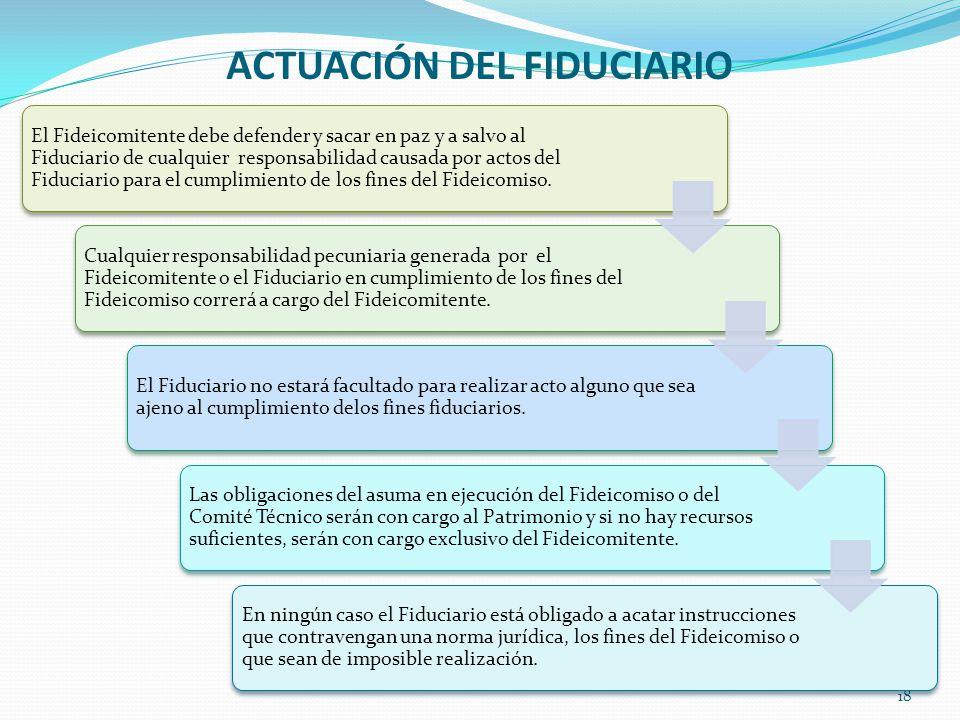 ACTUACIÓN DEL FIDUCIARIO 18 El Fideicomitente debe defender y sacar en paz y a salvo al Fiduciario de cualquier responsabilidad causada por actos del