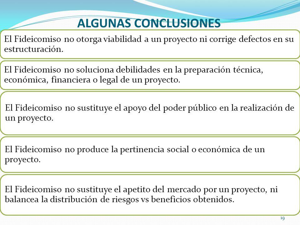 ALGUNAS CONCLUSIONES 19 El Fideicomiso no otorga viabilidad a un proyecto ni corrige defectos en su estructuración. El Fideicomiso no soluciona debili