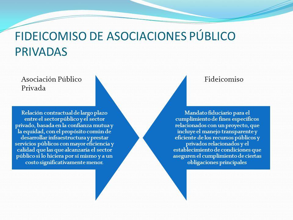 FIDEICOMISO DE ASOCIACIONES PÚBLICO PRIVADAS Asociación Público Privada Fideicomiso Relación contractual de largo plazo entre el sector público y el s