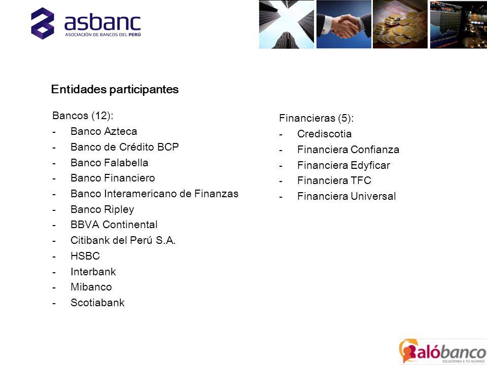 Bancos (12): -Banco Azteca -Banco de Crédito BCP -Banco Falabella -Banco Financiero -Banco Interamericano de Finanzas -Banco Ripley -BBVA Continental -Citibank del Perú S.A.