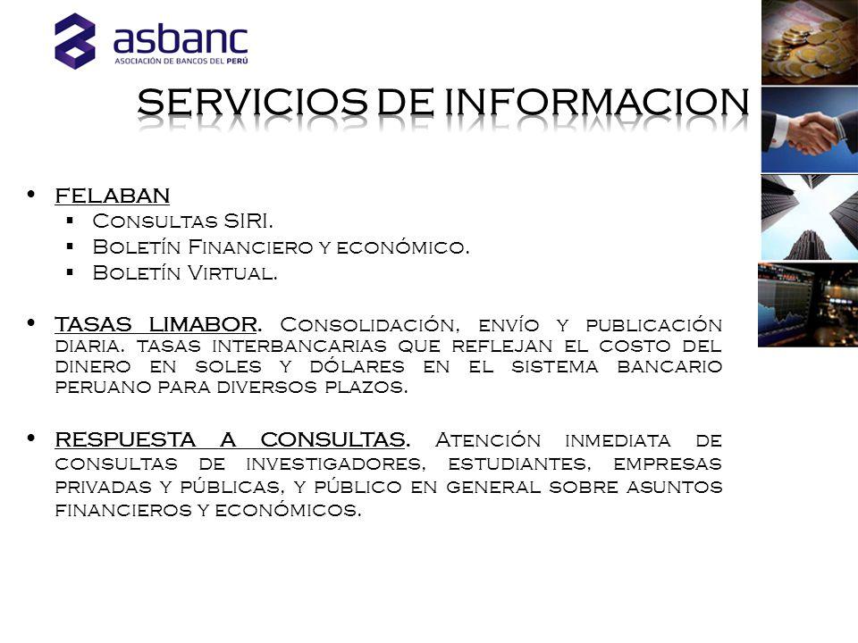 FELABAN Consultas SIRI. Boletín Financiero y económico.