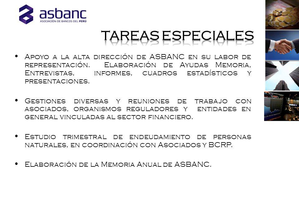 Indicador de Reclamos de Servicios Bancarios.