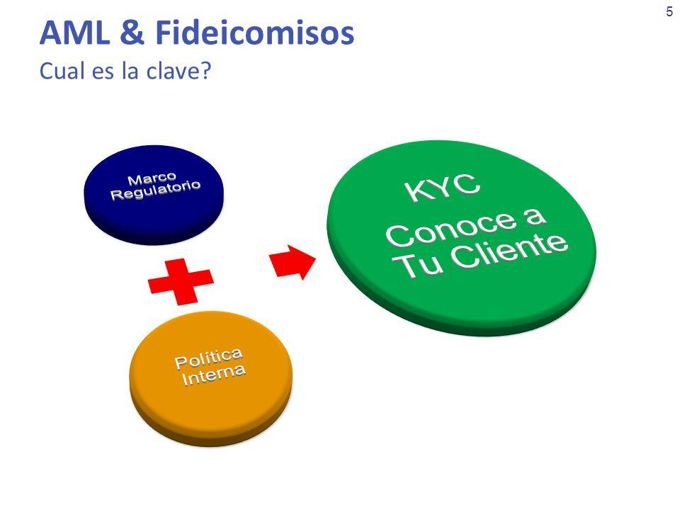 5 AML & Fideicomisos Cual es la clave?