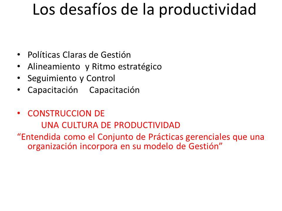 Los desafíos de la productividad Políticas Claras de Gestión Alineamiento y Ritmo estratégico Seguimiento y Control Capacitación Capacitación CONSTRUC