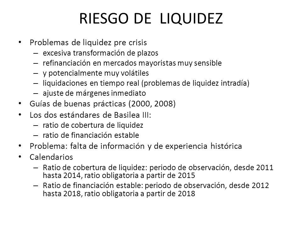 RIESGO DE LIQUIDEZ Problemas de liquidez pre crisis – excesiva transformación de plazos – refinanciación en mercados mayoristas muy sensible – y poten