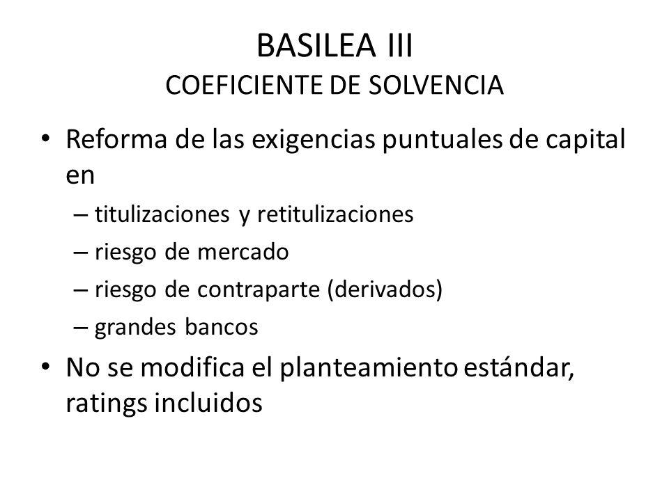 BASILEA III COEFICIENTE DE SOLVENCIA Reforma de las exigencias puntuales de capital en – titulizaciones y retitulizaciones – riesgo de mercado – riesg