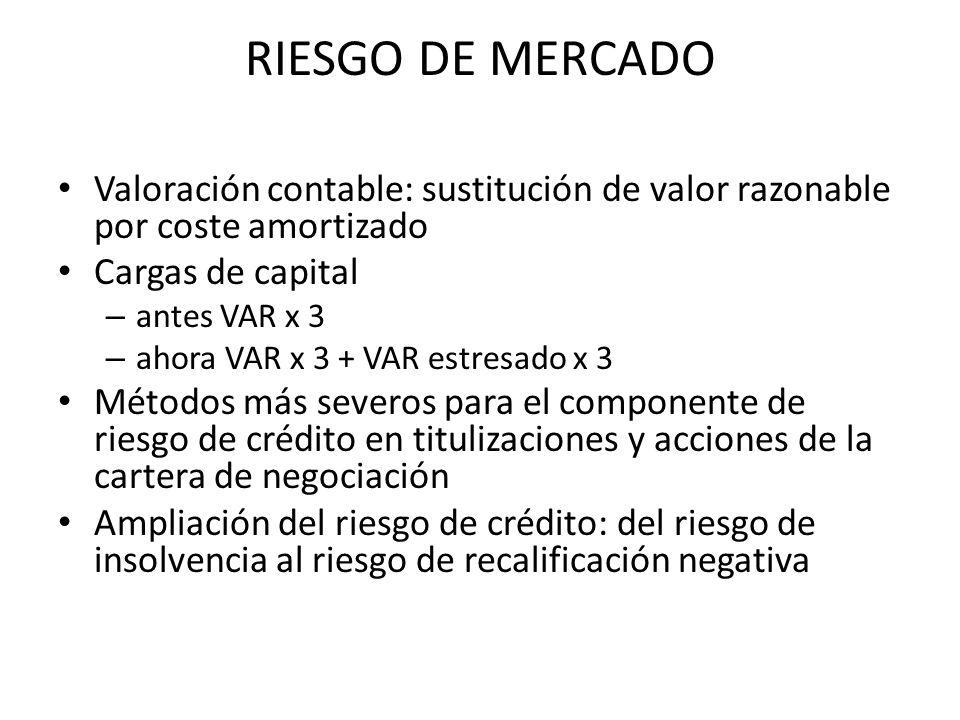 RIESGO DE MERCADO Valoración contable: sustitución de valor razonable por coste amortizado Cargas de capital – antes VAR x 3 – ahora VAR x 3 + VAR est