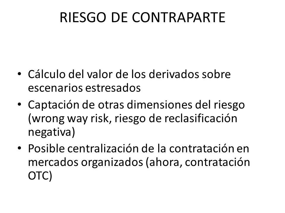 RIESGO DE CONTRAPARTE Cálculo del valor de los derivados sobre escenarios estresados Captación de otras dimensiones del riesgo (wrong way risk, riesgo