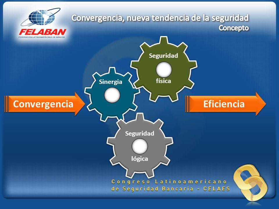 Seguridad lógica Convergencia Sinergia Eficiencia Seguridad física Seguridad física