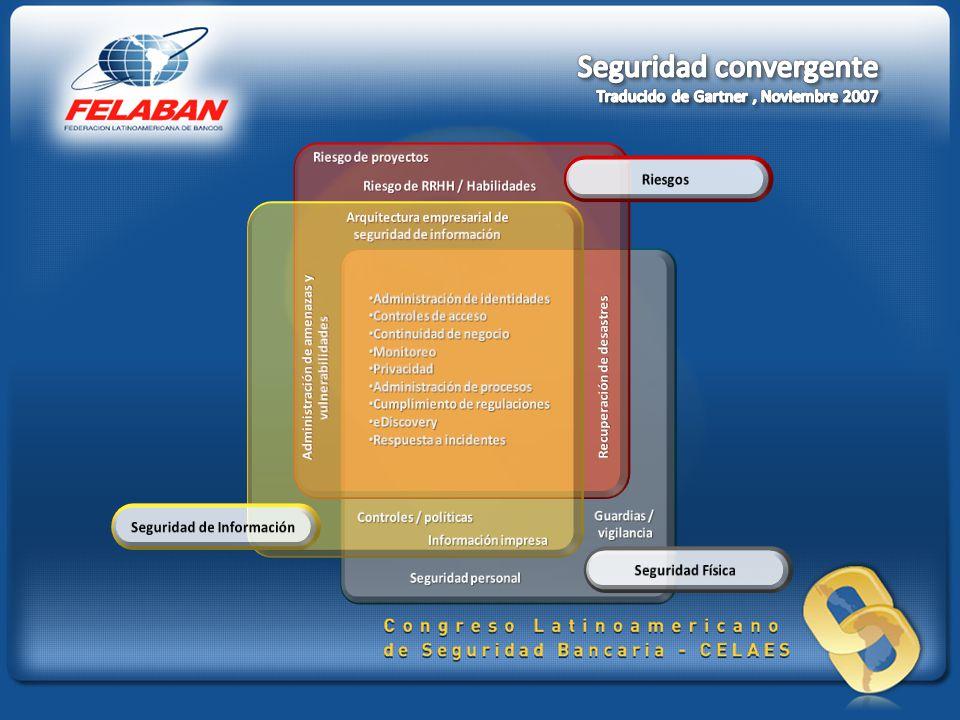 Guardias / vigilancia vigilancia Seguridad personal Recuperación de desastres Administración de amenazas y vulnerabilidades Arquitectura empresarial d