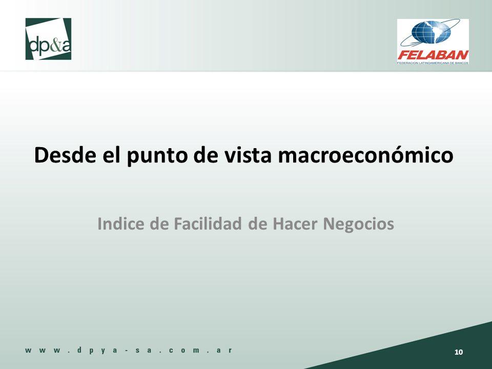 Desde el punto de vista macroeconómico Indice de Facilidad de Hacer Negocios 10