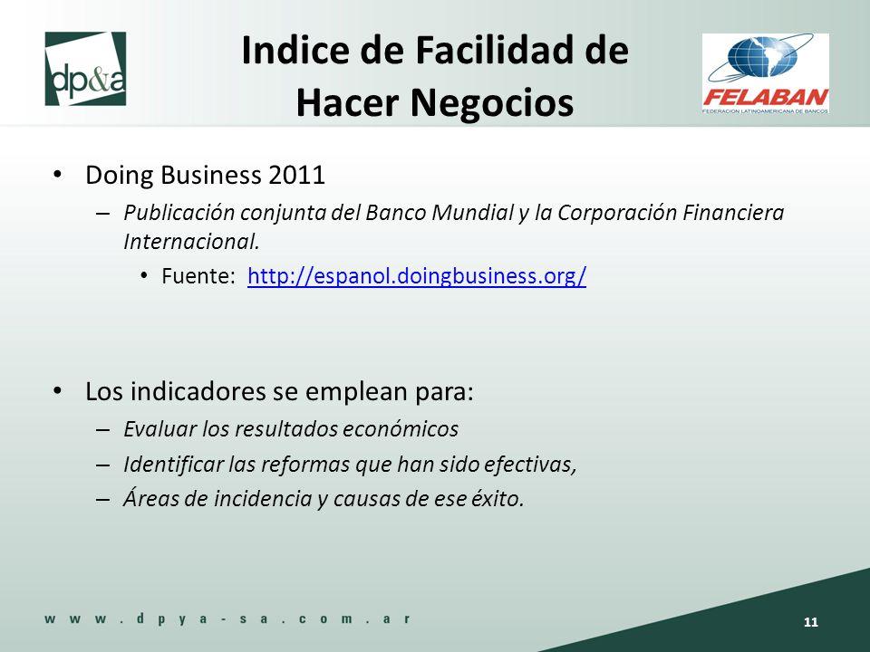 Indice de Facilidad de Hacer Negocios Doing Business 2011 – Publicación conjunta del Banco Mundial y la Corporación Financiera Internacional. Fuente: