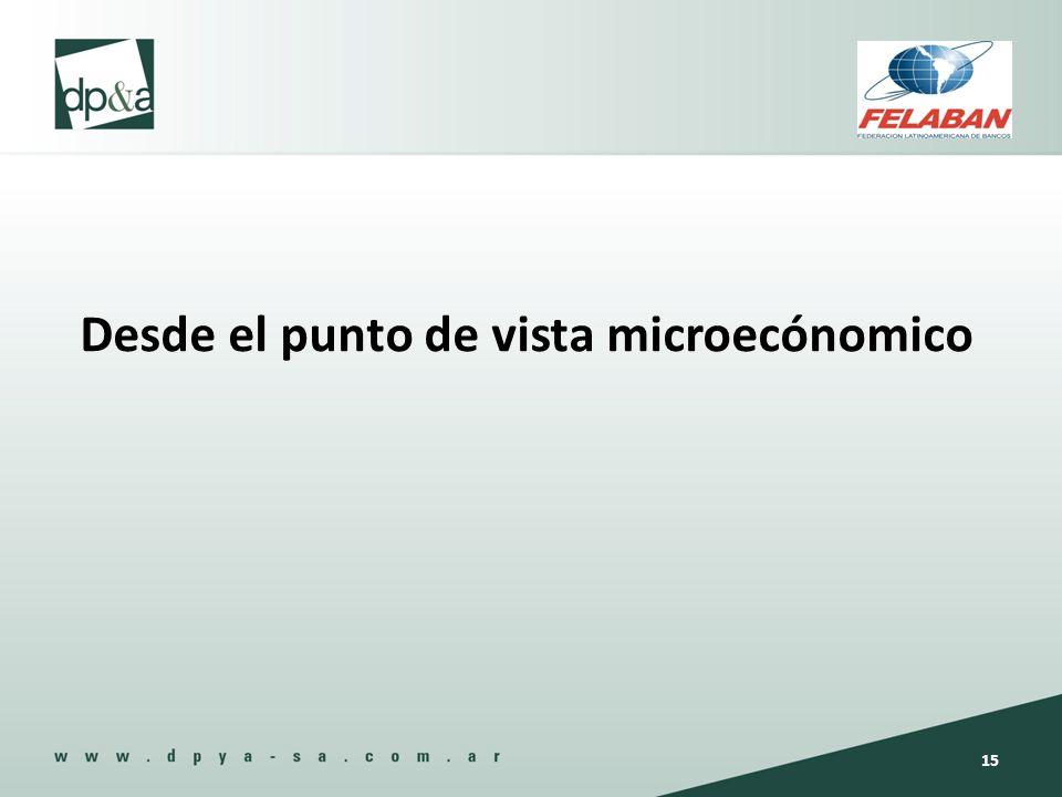 Desde el punto de vista microecónomico 15