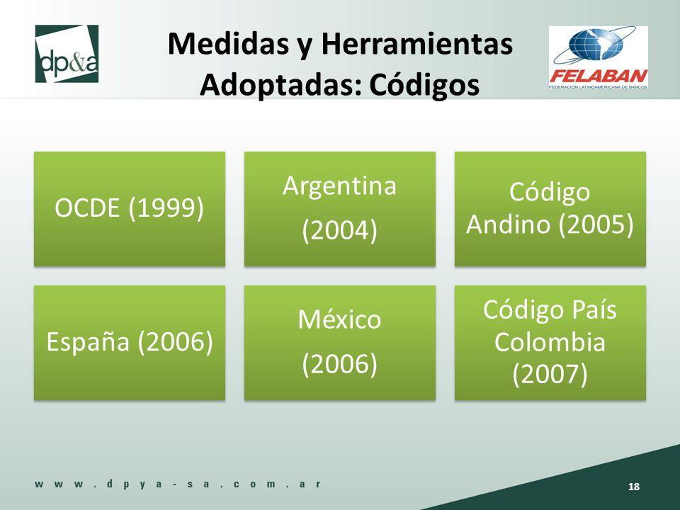 Medidas y Herramientas Adoptadas: Códigos OCDE (1999) Argentina (2004) Código Andino (2005) España (2006) México (2006) Código País Colombia (2007) 18