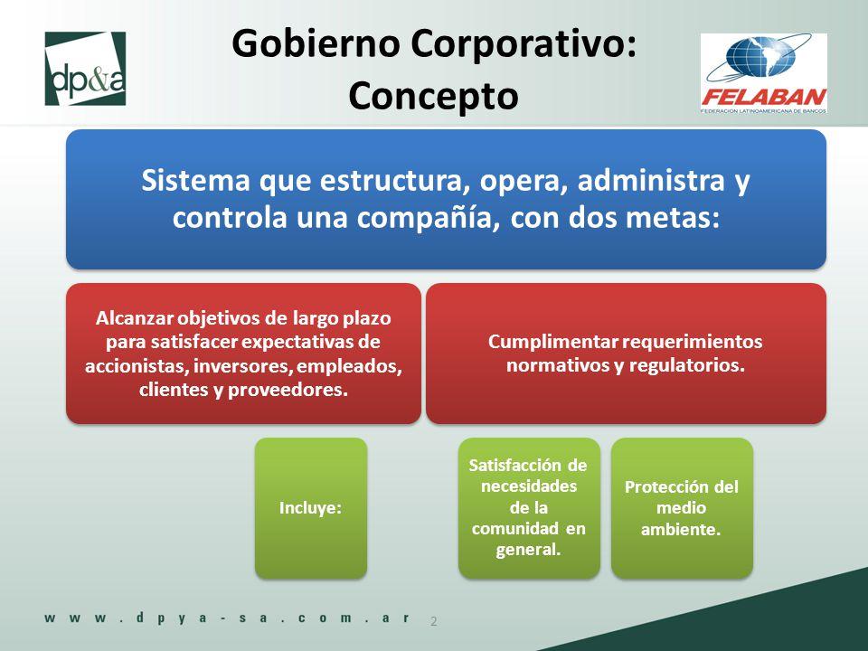Sistema que estructura, opera, administra y controla una compañía, con dos metas: Alcanzar objetivos de largo plazo para satisfacer expectativas de ac