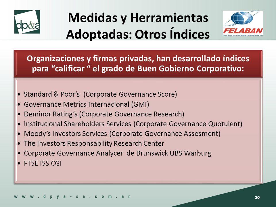 Medidas y Herramientas Adoptadas: Otros Índices Organizaciones y firmas privadas, han desarrollado índices para calificar el grado de Buen Gobierno Co