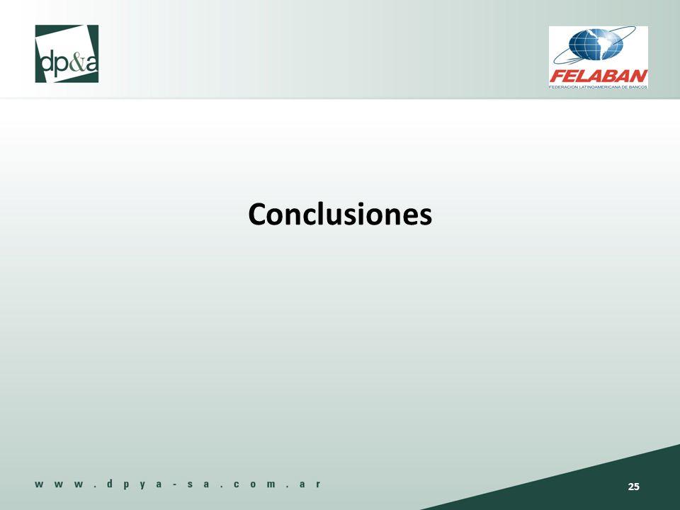 Conclusiones 25