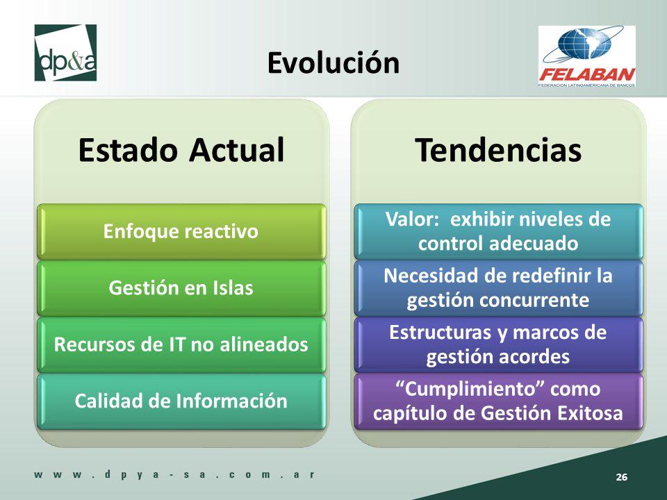 Evolución Estado Actual Enfoque reactivoGestión en IslasRecursos de IT no alineadosCalidad de Información Tendencias Valor: exhibir niveles de control