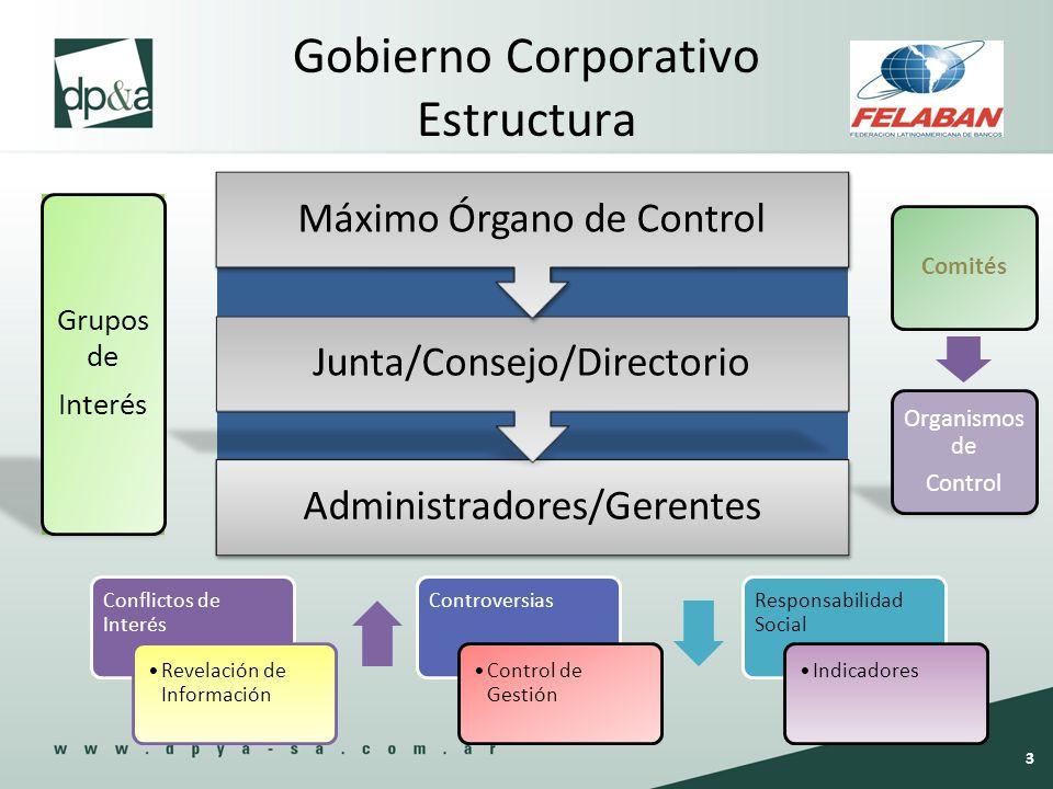 3 Administradores/Gerentes Junta/Consejo/Directorio Máximo Órgano de Control Comités Organismos de Control Grupos de Interés Conflictos de Interés Rev