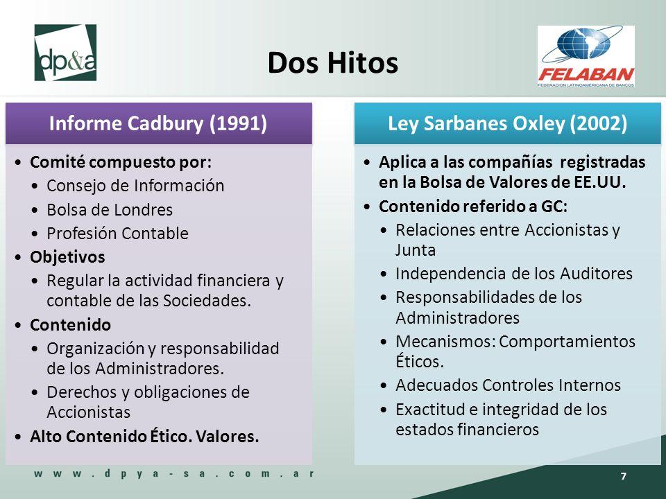 Informe Cadbury (1991) Comité compuesto por: Consejo de Información Bolsa de Londres Profesión Contable Objetivos Regular la actividad financiera y co