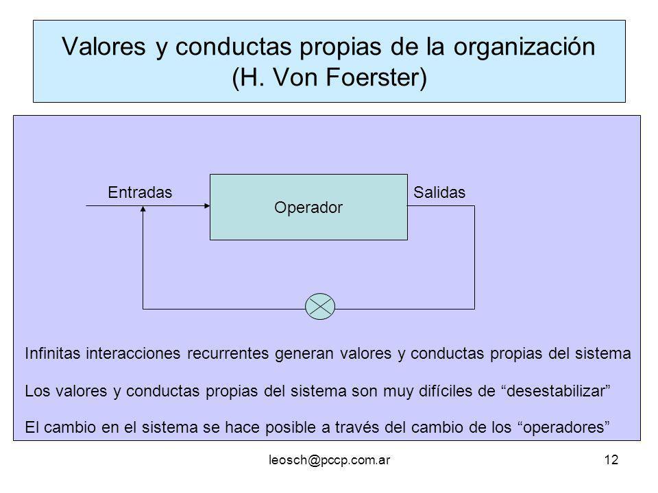 leosch@pccp.com.ar12 Valores y conductas propias de la organización (H. Von Foerster) Operador Entradas Salidas Infinitas interacciones recurrentes ge